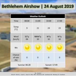 The weather outlook for the 2019 Bethlehem Airshow taking place tomorrow, 24 Aug… 69182956 1082964695240186 5308340283753103360 o 320x320