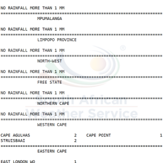 24 hour #rainfall measured at 8:00 this morning. 69576654 1087626318107357 6156366050041528320 n 320x320