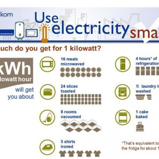 How much do you get for 1 Kilowatt?  This infographic will help you calculate an… 69220259 3024218250938232 5308328786125651968 n 320x320