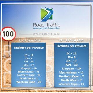 #RoadCrashInformation  2018 vs 2019… 70235770 2444216395660470 716141957876809728 n 320x320