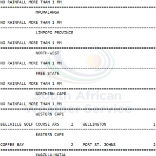 24 hour #rainfall measured at 8:00 yesterday morning. 70592090 1101925126677476 4545639888250208256 n 320x320