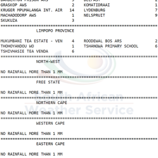 24-hour #rainfall measured at 8:00 this morning.   How much did you measure? 71099674 1110830879120234 5146022092268896256 n 320x320