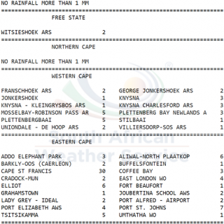 24-hour #rainfall measured at 8:00 this morning. @ReenvalSA @landbou @GrainSA @A… 71102367 1110107749192547 2739026044819341312 o 320x320