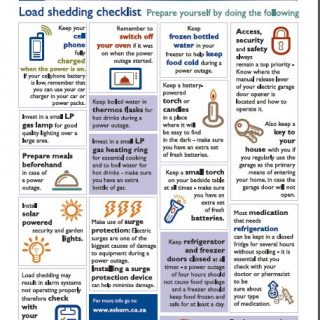 This infographic will help ensure that you are well prepared during loadshedding… 72689070 3135808613112528 3469420727113875456 n 320x320