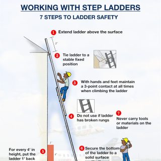 Seven steps to working with step ladders. 74421710 2601814919839628 2203646534443073536 o 320x320