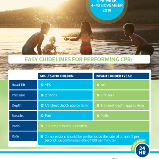 National CPR Week is from 4-10 November. CPR is not difficult to perform. Even i… 74513141 2900267333317309 4108865946452492288 o 320x320