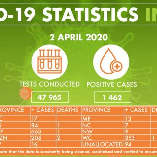 UPDATE: The number of infections continues to grow and there are now 1462 confir… 91971444 663144381166033 5550598279156203520 o 320x320
