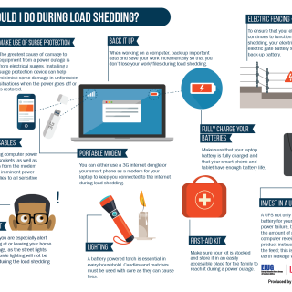 Check your loadshedding schedule on   to ensure you are prepared. Here are some … 117810210 3932908430069205 1765309120668075239 o