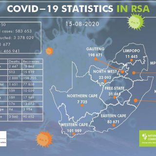 #COVID19 UPDATE: A total of 26 918 #COVID19 tests were conducted in the last 24 … 117890212 760921564721647 1446251385595440899 n