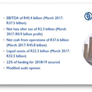 Financial overview of  #EskomIR2018 reflects EBITDA of R 45.4 Billion at  #Eskom… 37700483 2321498687876862 1135987917437534208 o 320x320