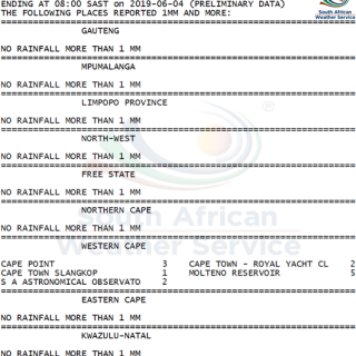 24 hour #rainfall measured at 8:00 this morning. 61731645 1030527800483876 9076965118654283776 n 320x320