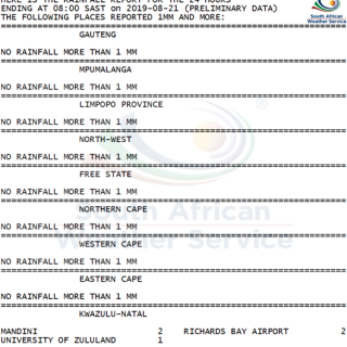 24 hour #rainfall measured at 8:00 this morning. 69273005 1081634512039871 4095992525012074496 n 320x320